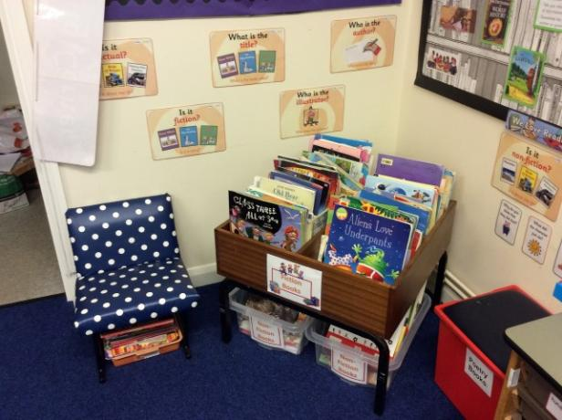 Our Reading Areas